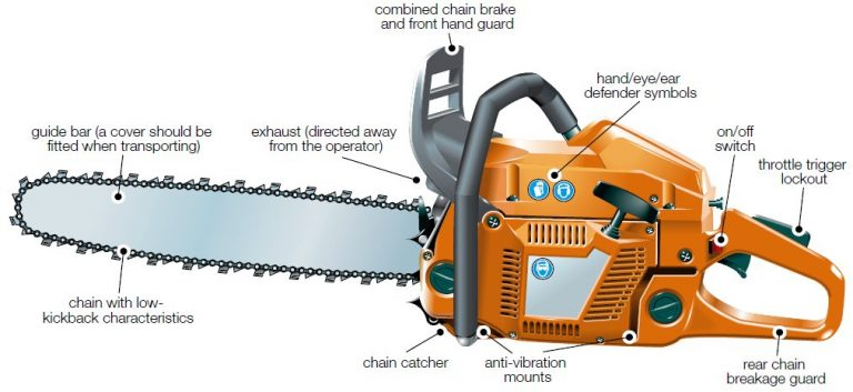 parts of chainsaw